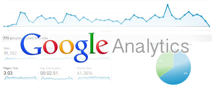 brand-digital-google-analytics
